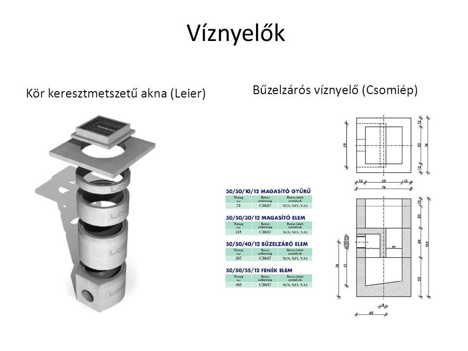 Víznyelők Bűzelzárós víznyelő (Csomiép) Kör keresztmetszetű akna (Leier)