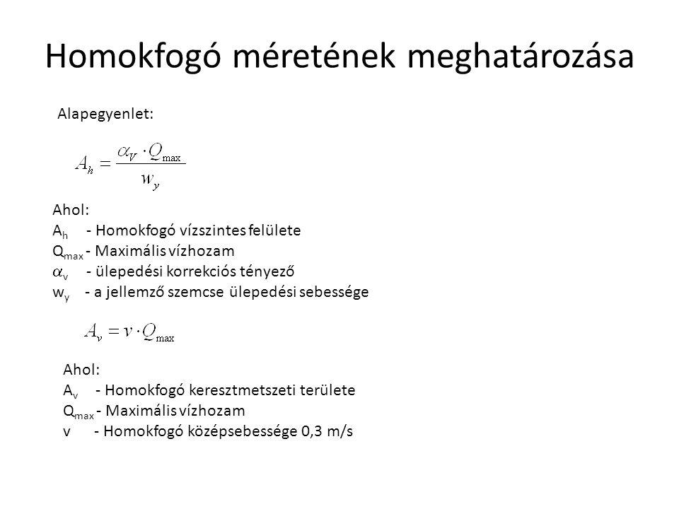 Homokfogó méretének meghatározása Alapegyenlet: Ahol: A h - Homokfogó vízszintes felülete Q max - Maximális vízhozam  v - ülepedési korrekciós tényező w y - a jellemző szemcse ülepedési sebessége Ahol: A v - Homokfogó keresztmetszeti területe Q max - Maximális vízhozam v - Homokfogó középsebessége 0,3 m/s