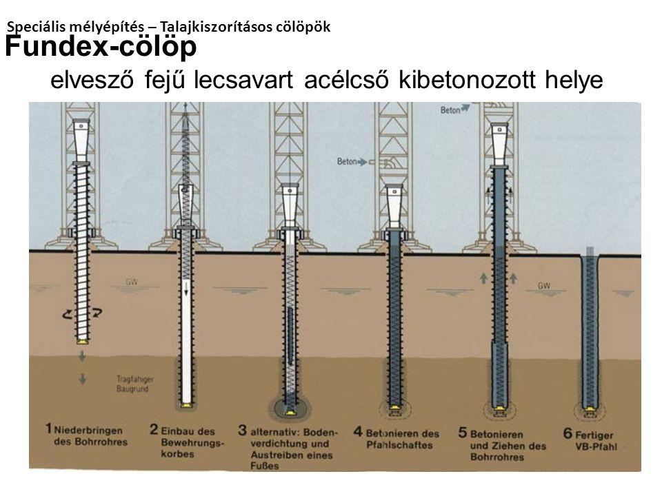 Fundex-cölöp elvesző fejű lecsavart acélcső kibetonozott helye Speciális mélyépítés – Talajkiszorításos cölöpök