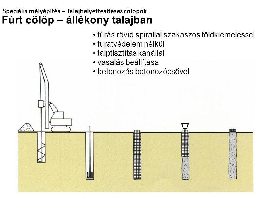 fúrás rövid spirállal szakaszos földkiemeléssel furatvédelem nélkül talptisztítás kanállal vasalás beállítása betonozás betonozócsővel Fúrt cölöp – állékony talajban Speciális mélyépítés – Talajhelyettesítéses cölöpök