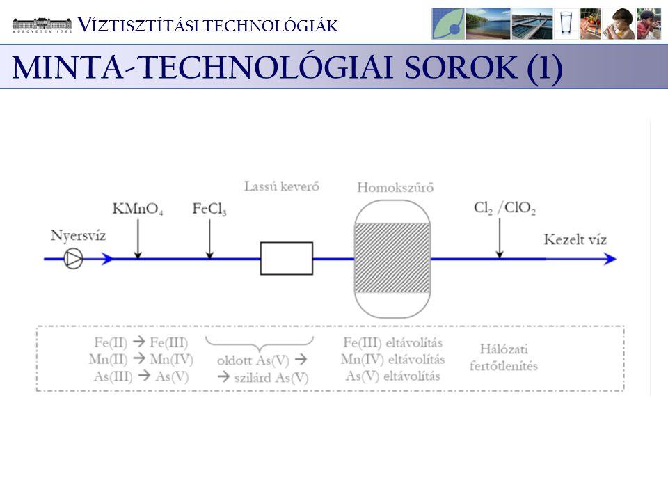 MINTA-TECHNOLÓGIAI SOROK (1) V ÍZTISZTÍTÁSI TECHNOLÓGIÁK