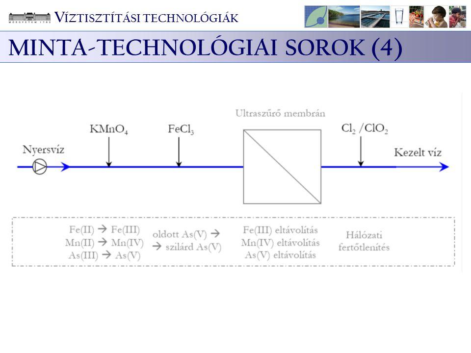 MINTA-TECHNOLÓGIAI SOROK (4) V ÍZTISZTÍTÁSI TECHNOLÓGIÁK