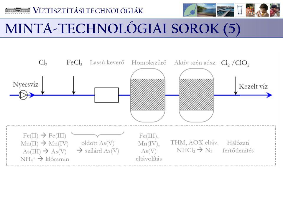 MINTA-TECHNOLÓGIAI SOROK (5) V ÍZTISZTÍTÁSI TECHNOLÓGIÁK