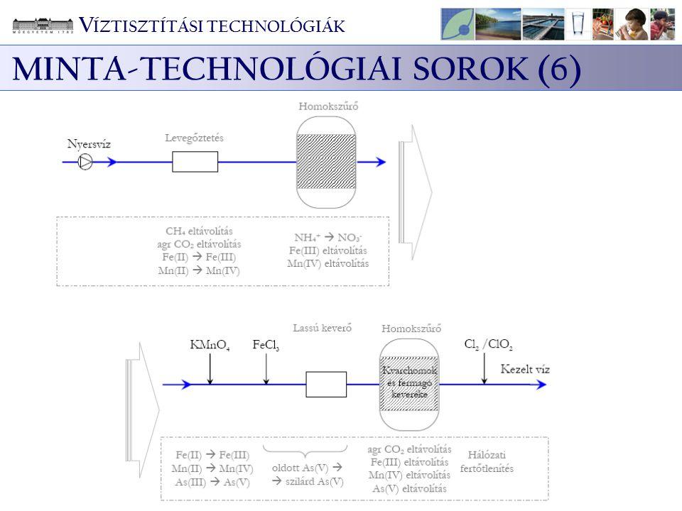 MINTA-TECHNOLÓGIAI SOROK (6) V ÍZTISZTÍTÁSI TECHNOLÓGIÁK