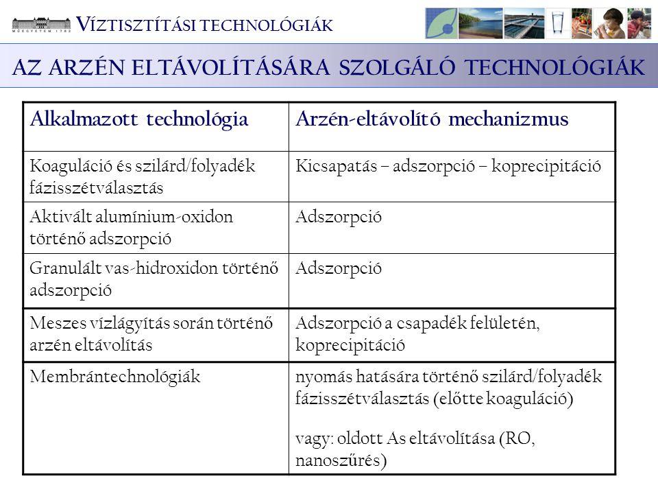AZ ARZÉN ELTÁVOLÍTÁSÁRA SZOLGÁLÓ TECHNOLÓGIÁK Alkalmazott technológiaArzén-eltávolító mechanizmus Koaguláció és szilárd/folyadék fázisszétválasztás Ki