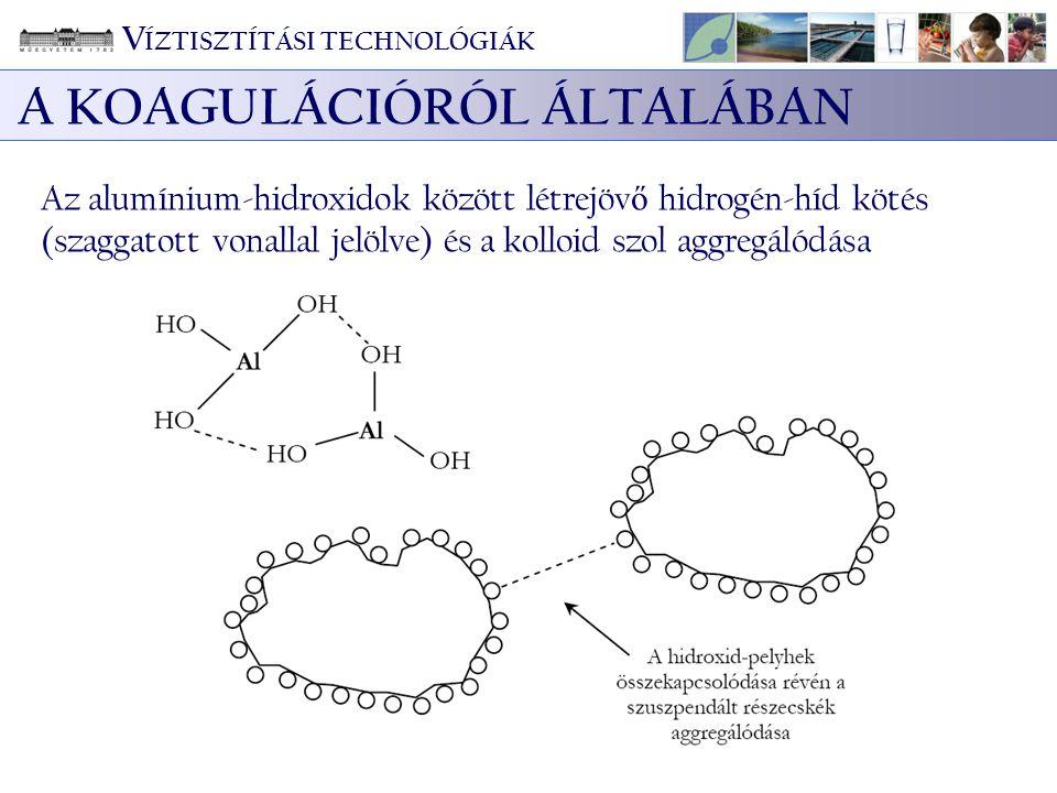 Az alumínium-hidroxidok között létrejöv ő hidrogén-híd kötés (szaggatott vonallal jelölve) és a kolloid szol aggregálódása V ÍZTISZTÍTÁSI TECHNOLÓGIÁK