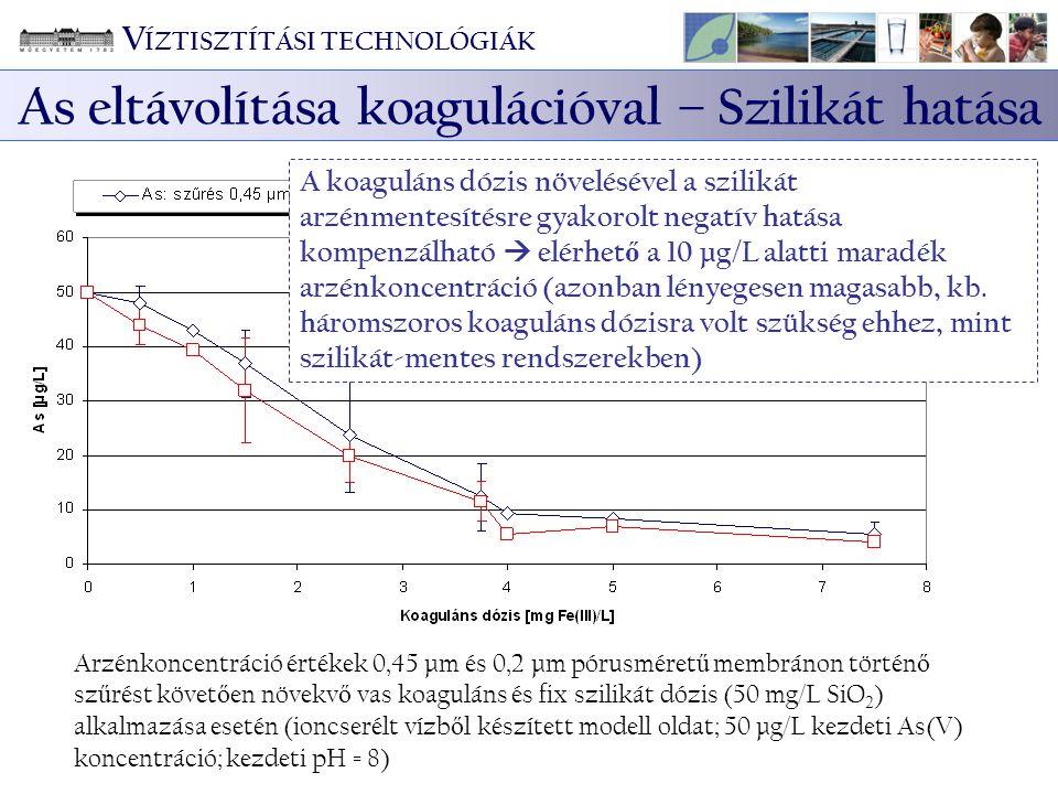 V ÍZTISZTÍTÁSI TECHNOLÓGIÁK As eltávolítása koagulációval – Szilikát hatása Arzénkoncentráció értékek 0,45 µm és 0,2 µm pórusméret ű membránon történ