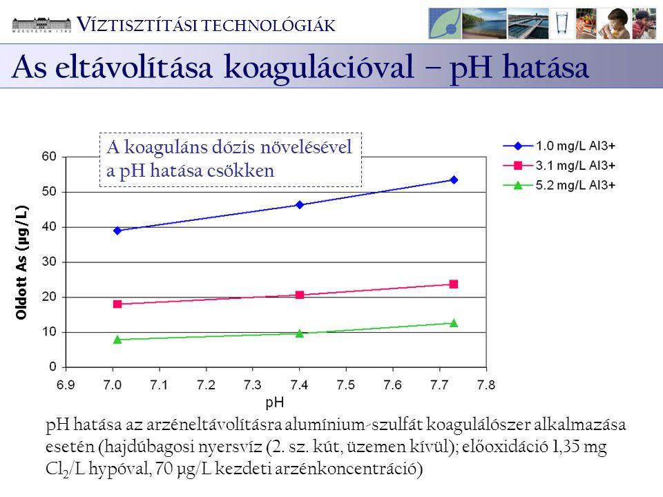 pH hatása az arzéneltávolításra alumínium-szulfát koagulálószer alkalmazása esetén (hajdúbagosi nyersvíz (2. sz. kút, üzemen kívül); el ő oxidáció 1,3