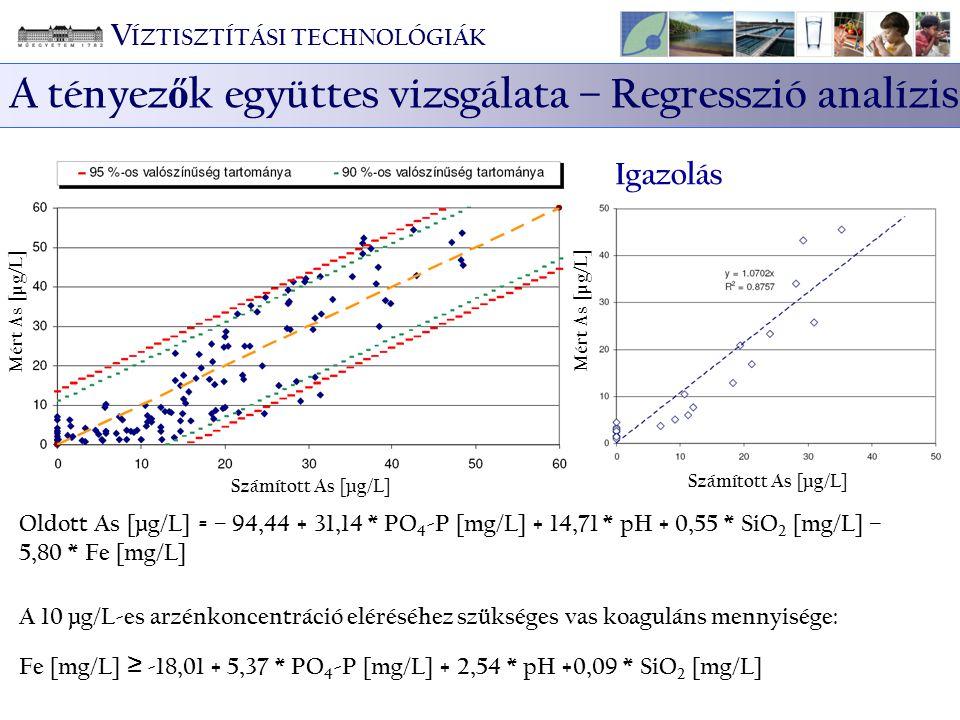 Mért As [μg/L] Számított As [μg/L] Igazolás Oldott As [µg/L] = – 94,44 + 31,14 * PO 4 -P [mg/L] + 14,71 * pH + 0,55 * SiO 2 [mg/L] – 5,80 * Fe [mg/L]