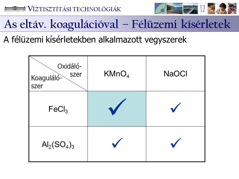 KMnO 4 NaOCl FeCl 3 Al 2 (SO 4 ) 3 Koaguláló- szer Oxidáló- szer A félüzemi kísérletekben alkalmazott vegyszerek V ÍZTISZTÍTÁSI TECHNOLÓGIÁK As eltáv.