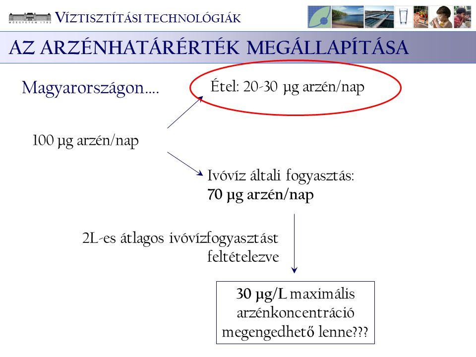 Arzén Határérték: Régi magyar hé.:50 μ g/L EU:10 μ g/L El ő fordulás: oldott állapotú anyag jelenik meg felszínalatti (mélységi) vizeinkben A vizekben az arzén f ő ként a redukált állapotú As(III), vagy az oxidált állapotú As(V) formájában jelenik meg - a mélységi vizekre a redukált forma a jellemz ő V ÍZTISZTÍTÁSI TECHNOLÓGIÁK AZ ARZÉNHATÁRÉRTÉK SZIGORODÁSA