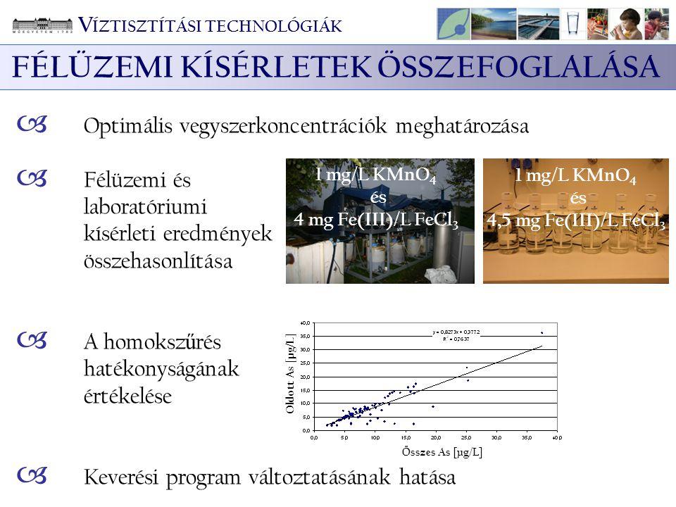 FÉLÜZEMI KÍSÉRLETEK ÖSSZEFOGLALÁSA  Optimális vegyszerkoncentrációk meghatározása  Félüzemi és laboratóriumi kísérleti eredmények összehasonlítása 