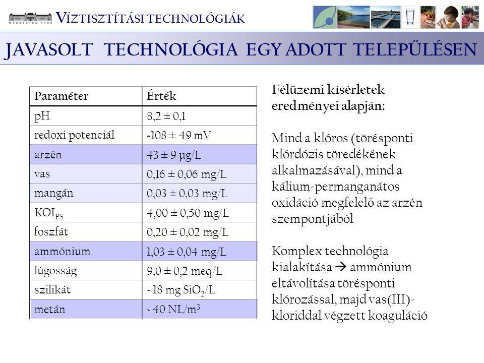 JAVASOLT TECHNOLÓGIA EGY ADOTT TELEPÜLÉSEN ParaméterÉrték pH8,2 ± 0,1 redoxi potenciál - 108 ± 49 mV arzén43 ± 9 μg/L vas0,16 ± 0,06 mg/L mangán0,03 ±