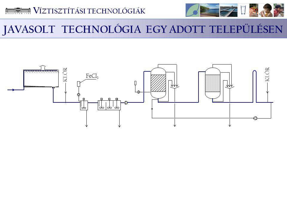 KLÓR FeCl 3 KLÓR V ÍZTISZTÍTÁSI TECHNOLÓGIÁK JAVASOLT TECHNOLÓGIA EGY ADOTT TELEPÜLÉSEN