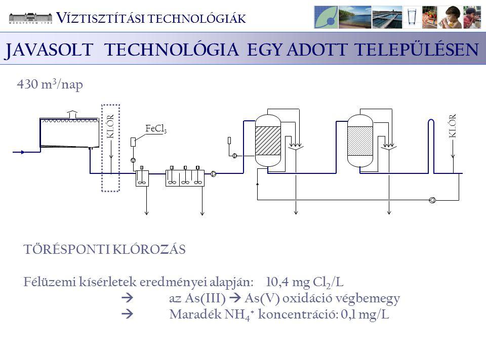 KLÓR FeCl 3 KLÓR 430 m 3 /nap TÖRÉSPONTI KLÓROZÁS Félüzemi kísérletek eredményei alapján: 10,4 mg Cl 2 /L  az As(III)  As(V) oxidáció végbemegy  Ma