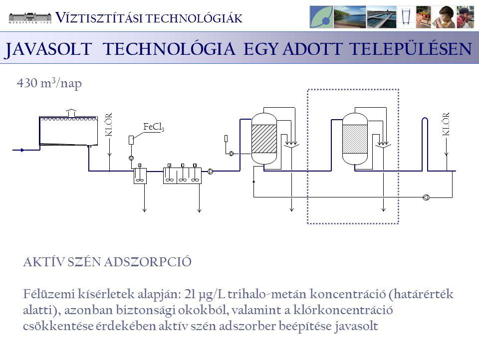 KLÓR FeCl 3 KLÓR 430 m 3 /nap AKTÍV SZÉN ADSZORPCIÓ Félüzemi kísérletek alapján: 21 μg/L trihalo-metán koncentráció (határérték alatti), azonban bizto
