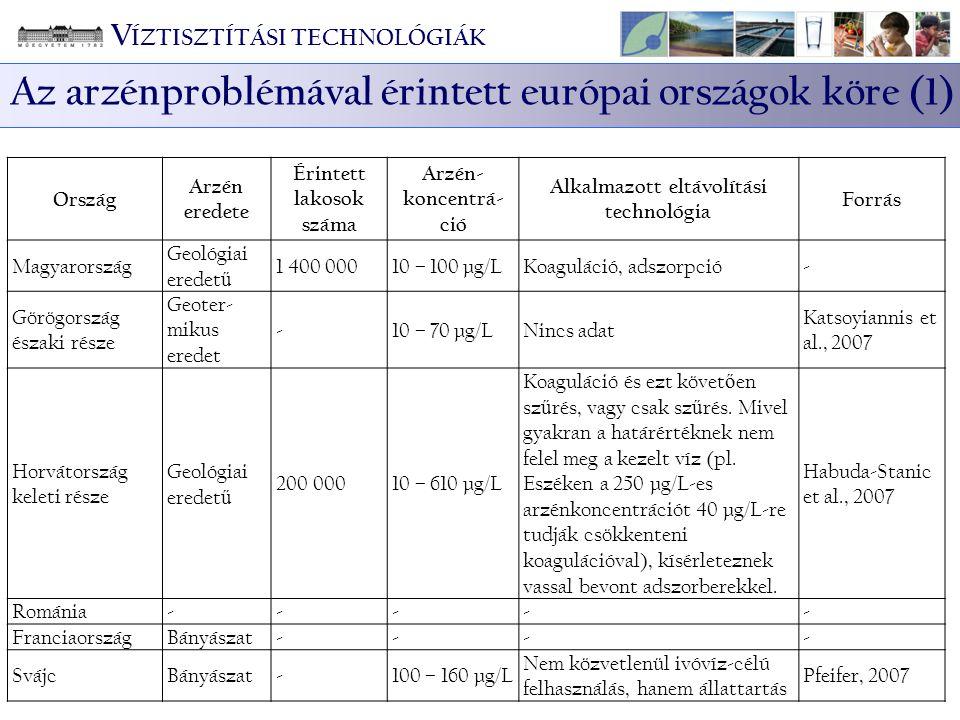 Ország Arzén eredete Érintett lakosok száma Arzén- koncentrá- ció Alkalmazott eltávolítási technológia Forrás Magyarország Geológiai eredet ű 1 400 00