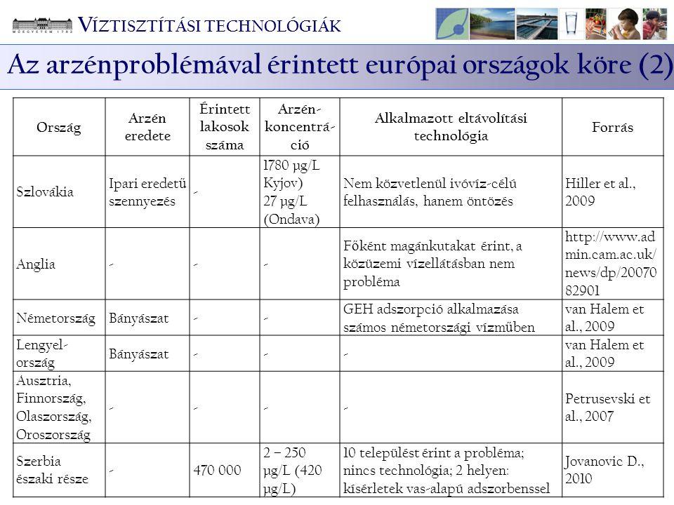 Ország Arzén eredete Érintett lakosok száma Arzén- koncentrá- ció Alkalmazott eltávolítási technológia Forrás Szlovákia Ipari eredet ű szennyezés - 17