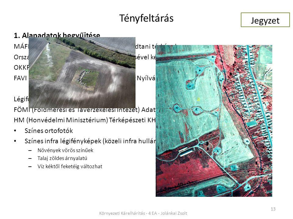 Tényfeltárás 13 Környezeti Kárelhárítás - 4 EA - Jolánkai Zsolt 1. Alapadatok begyűjtése MÁFI (magyar Állami Földtani Intézet) földtani térképek Orszá