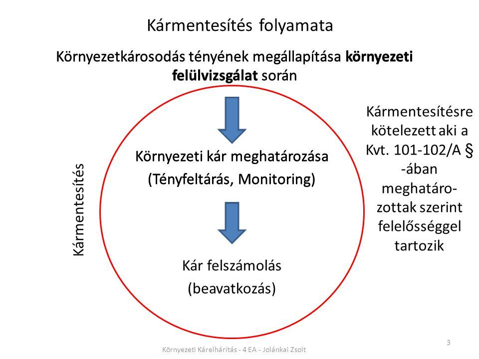 Kármentesítés folyamata Környezetkárosodás tényének megállapítása környezeti felülvizsgálat során 3 Környezeti Kárelhárítás - 4 EA - Jolánkai Zsolt Környezeti kár meghatározása (Tényfeltárás, Monitoring) Kár felszámolás (beavatkozás) Kármentesítés Kármentesítésre kötelezett aki a Kvt.