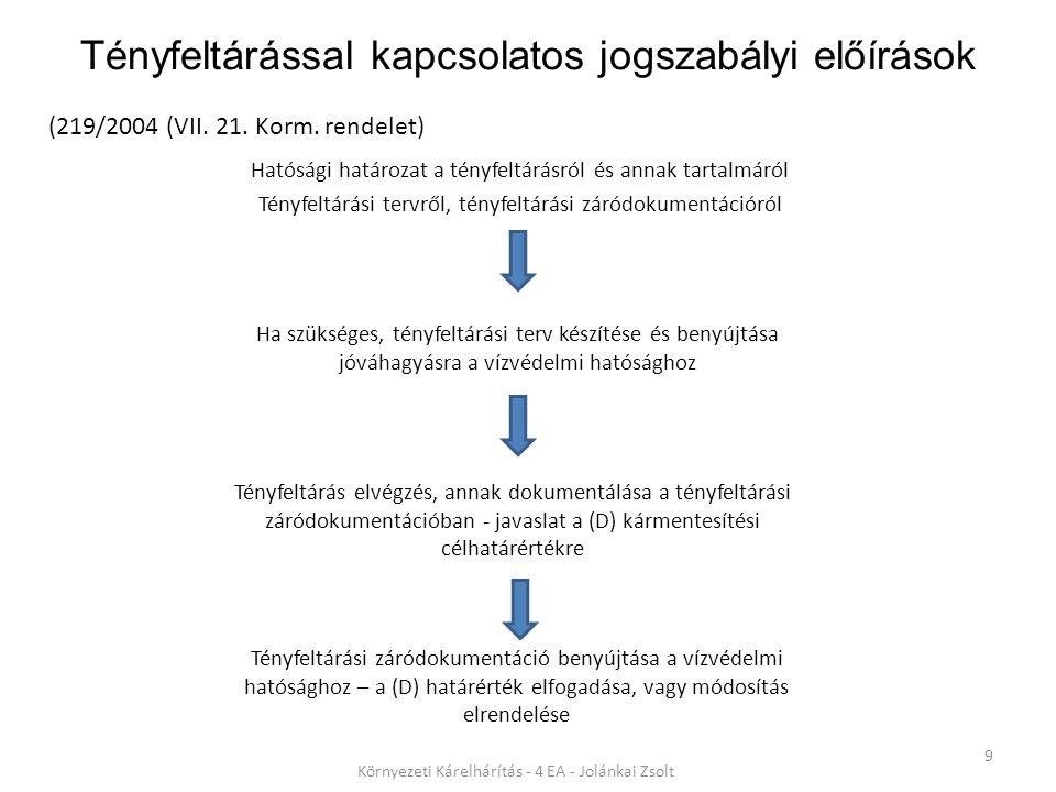 Tényfeltárással kapcsolatos jogszabályi előírások 9 Környezeti Kárelhárítás - 4 EA - Jolánkai Zsolt (219/2004 (VII.