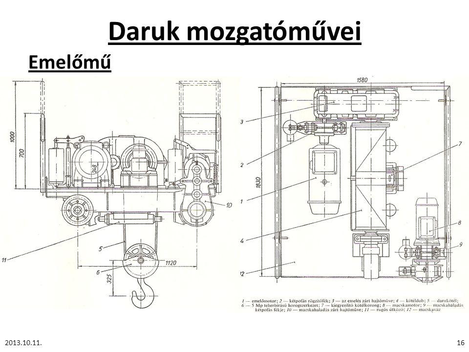 Daruk mozgatóművei Emelőmű 2013.10.11.16