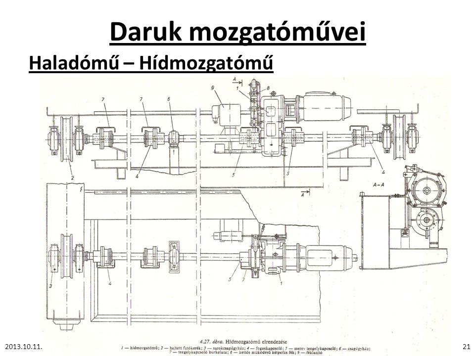 Daruk mozgatóművei Haladómű – Hídmozgatómű 2013.10.11.21