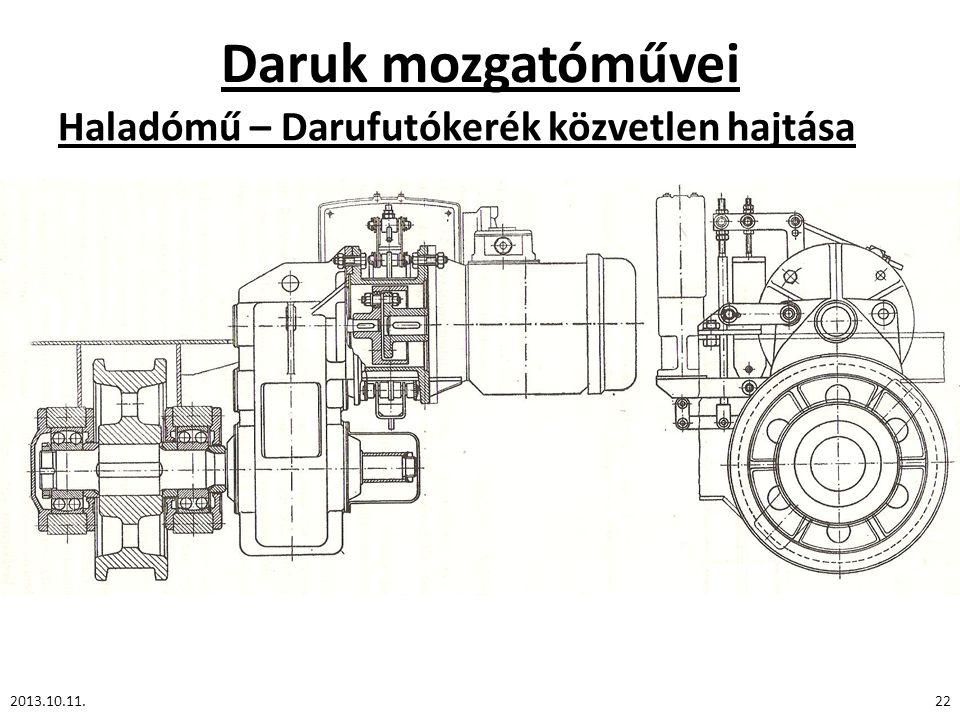 Daruk mozgatóművei Haladómű – Darufutókerék közvetlen hajtása 2013.10.11.22