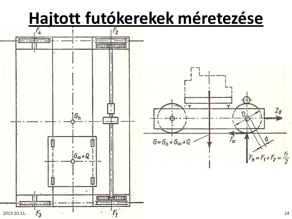 Hajtott futókerekek méretezése 2013.10.11.24
