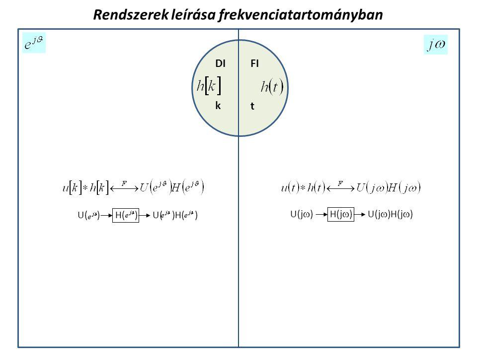 FIDI k t U(j  )U(j  )H(j  )H(j  ) U( )U( )H( )H( ) Rendszerek leírása frekvenciatartományban