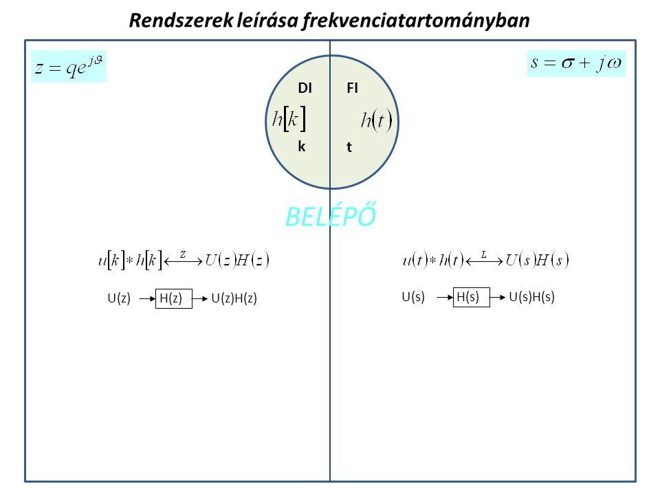 FIDI k t U(s)U(s)H(s)H(s) U(z)U(z)H(z)H(z) Rendszerek leírása frekvenciatartományban BELÉPŐ