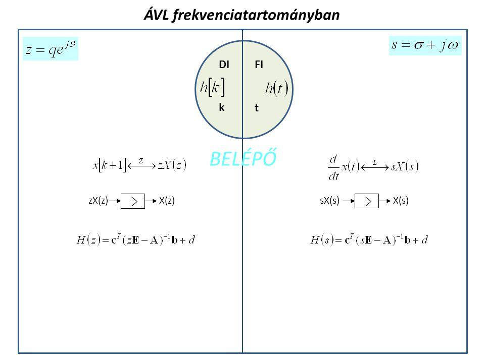 FIDI k t sX(s)X(s) zX(z)X(z) ÁVL frekvenciatartományban BELÉPŐ