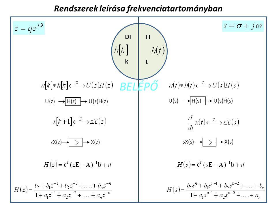 FIDI k t Rendszerek leírása frekvenciatartományban BELÉPŐ sX(s)X(s) zX(z)X(z) U(s)U(s)H(s)H(s) U(z)U(z)H(z)H(z)