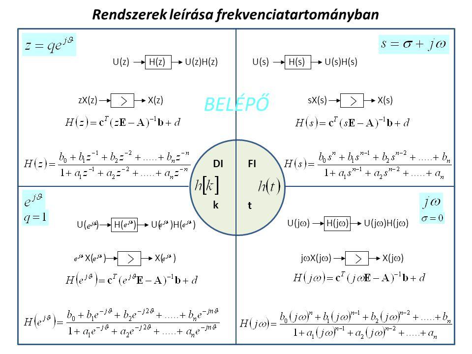 FIDI k t U(z)U(z)H(z)H(z)U(s)U(s)H(s)H(s) U(j  )U(j  )H(j  )H(j  ) U( )U( )H( )H( ) zX(z)X(z)sX(s)X(s) j  X(j  )X(j  ) X( ) BELÉPŐ Rendszerek leírása frekvenciatartományban