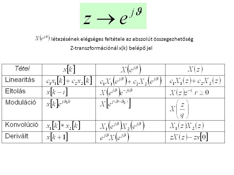 létezésének elégséges feltétele az abszolút összegezhetőség Z-transzformációnál x(k) belépő jel