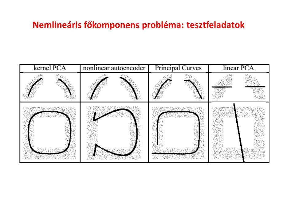 Nemlineáris főkomponens probléma: tesztfeladatok