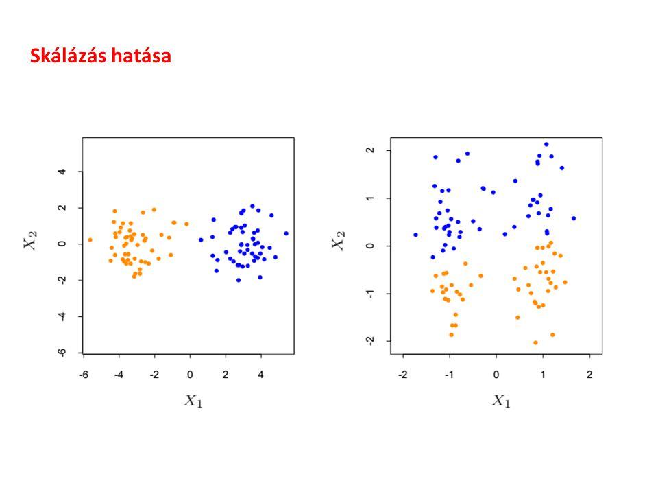 ICA Információelméleti alapfogalmak entrópia Differenciális entrópia (folytonos valószínűségi változónál)