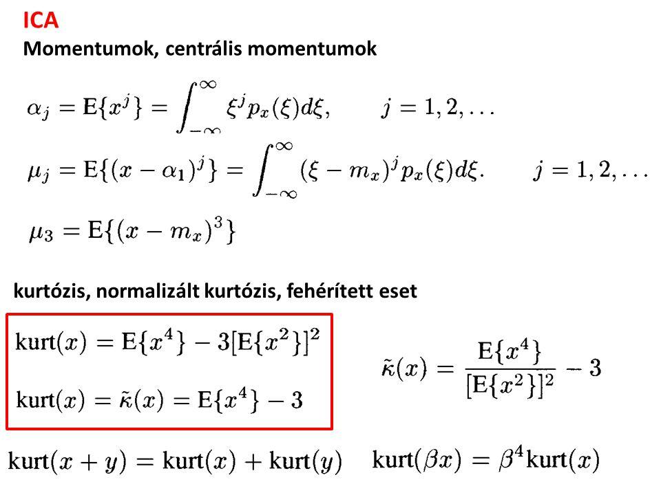 ICA Momentumok, centrális momentumok kurtózis, normalizált kurtózis, fehérített eset