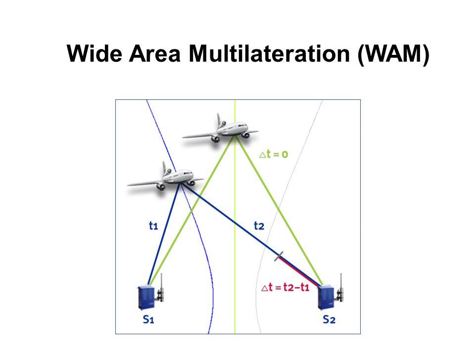 Wide Area Multilateration (WAM)