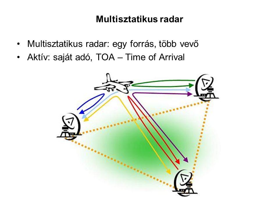 Multisztatikus radar Multisztatikus radar: egy forrás, több vevő Aktív: saját adó, TOA – Time of Arrival