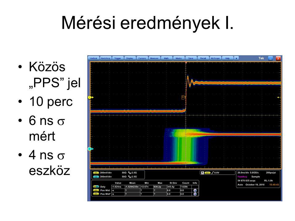 """Mérési eredmények I. Közös """"PPS"""" jel 10 perc 6 ns  mért 4 ns  eszköz"""