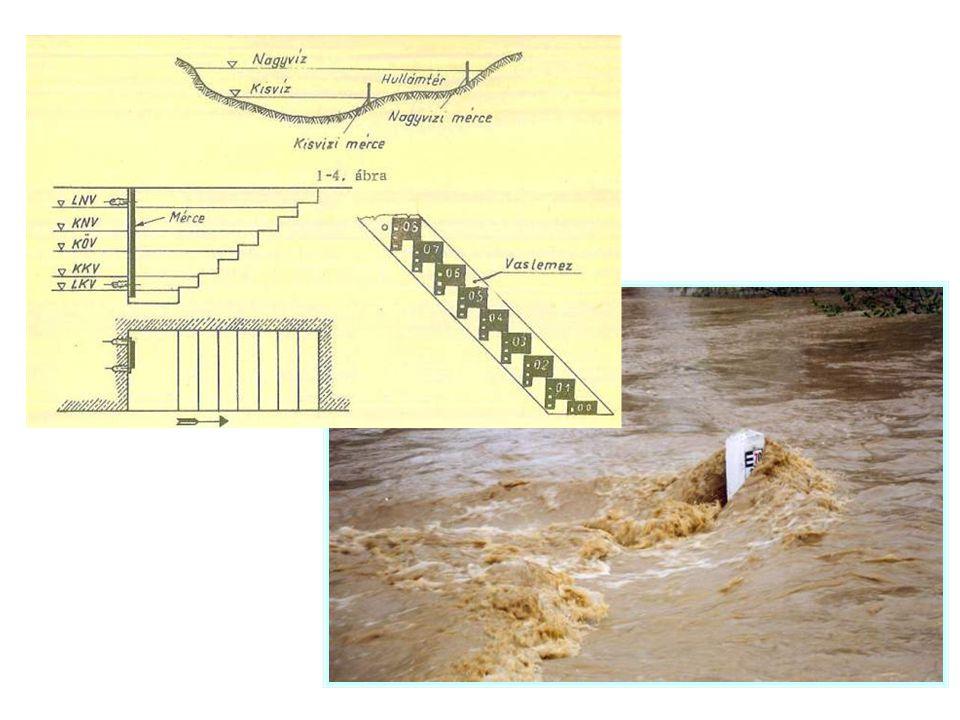 Vízjárási jelleggörbe 0-20 %igen alacsony vízállás 21-40 % alacsony vízállás 41-60 % közepes vízállás 61-80 % magas vízállás 81-100 % igen magas vízállás