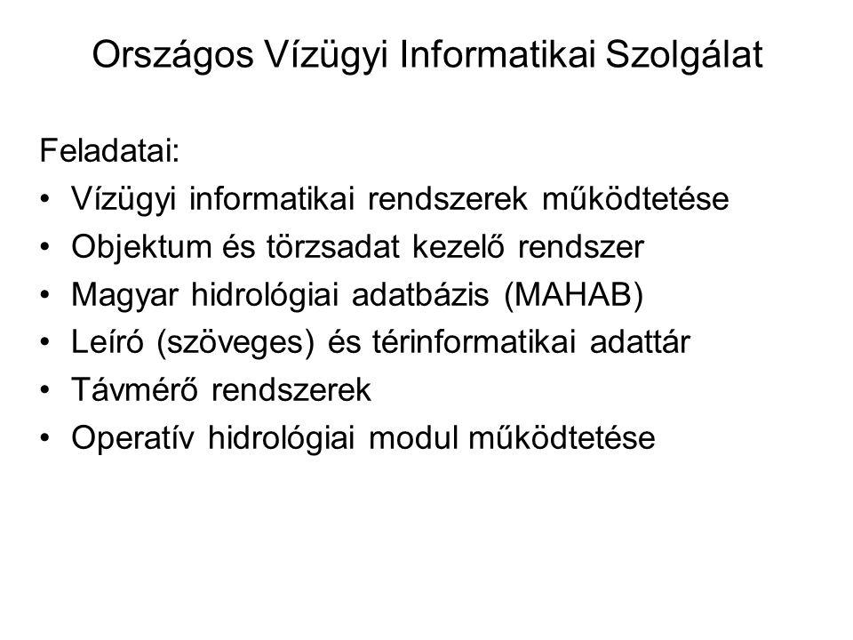 Feladatai: Vízügyi informatikai rendszerek működtetése Objektum és törzsadat kezelő rendszer Magyar hidrológiai adatbázis (MAHAB) Leíró (szöveges) és