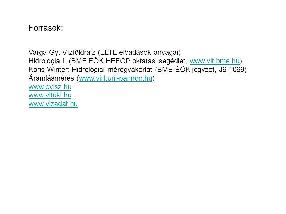 Források: Varga Gy: Vízföldrajz (ELTE előadások anyagai) Hidrológia I. (BME ÉŐK HEFOP oktatási segédlet, www.vit.bme.hu)www.vit.bme.hu Koris-Winter: H