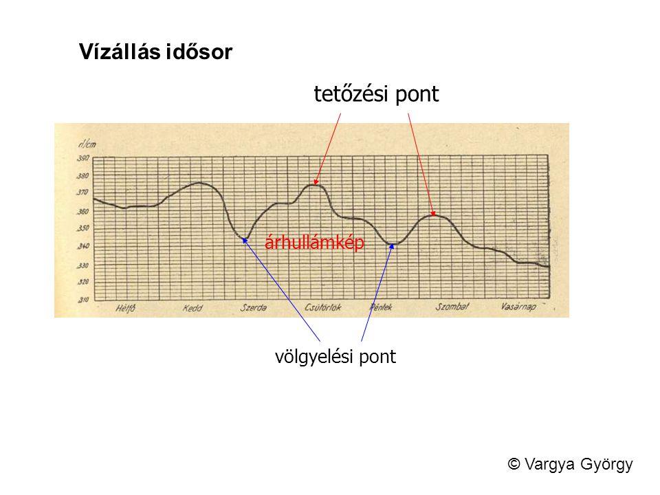 Vízállás idősor tetőzési pont völgyelési pont árhullámkép © Vargya György