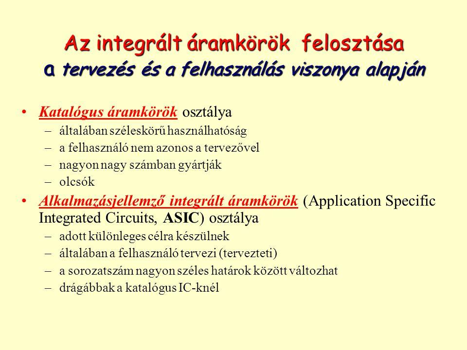 Az integrált áramkörök felosztása a tervezés és a felhasználás viszonya alapján Katalógus áramkörök osztálya –általában széleskörű használhatóság –a f