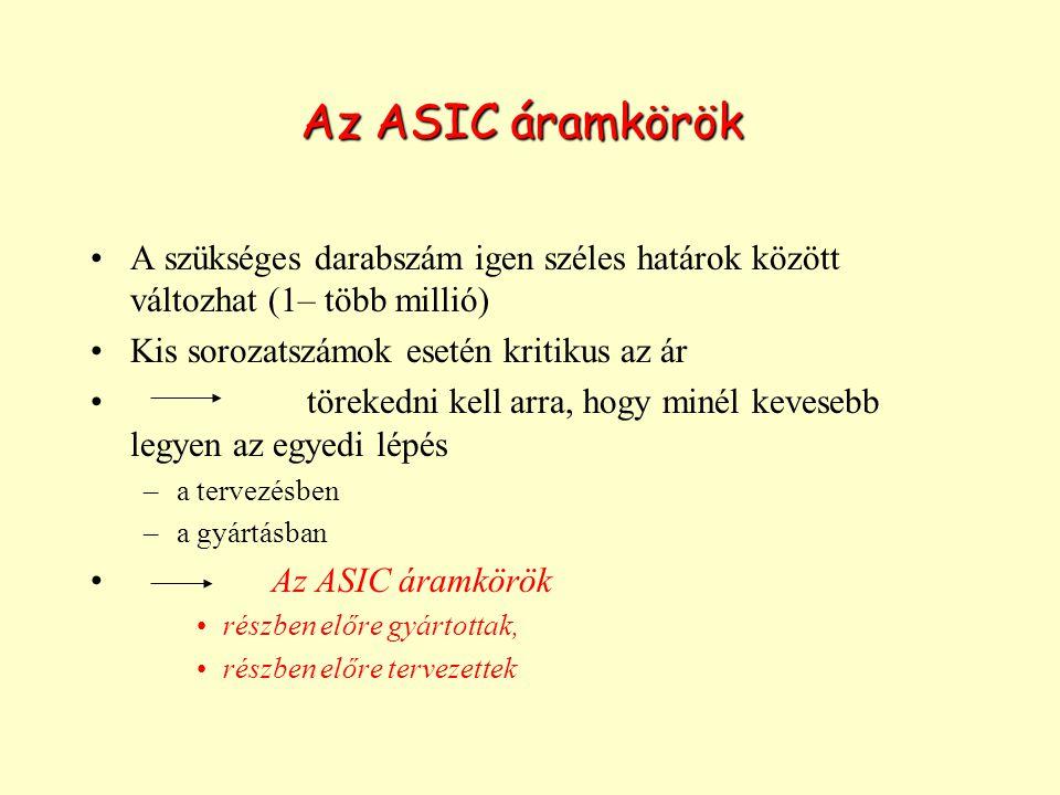 Az ASIC áramkörök A szükséges darabszám igen széles határok között változhat (1– több millió) Kis sorozatszámok esetén kritikus az ár törekedni kell a