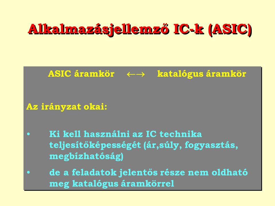 Alkalmazásjellemző IC-k (ASIC) ASIC áramkör  katalógus áramkör Az irányzat okai: Ki kell használni az IC technika teljesítőképességét (ár,súly, fogy