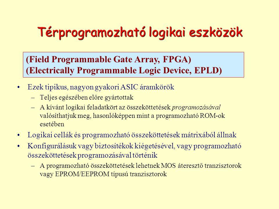 Térprogramozható logikai eszközök Ezek tipikus, nagyon gyakori ASIC áramkörök –Teljes egészében előre gyártottak –A kívánt logikai feladatkört az össz