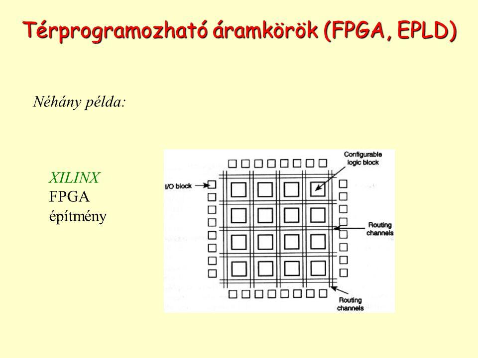 Térprogramozható áramkörök (FPGA, EPLD) Néhány példa: XILINX FPGA építmény